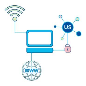 Internetzugang