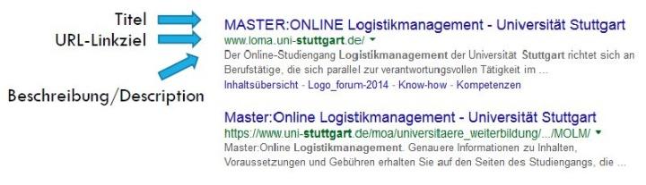 Google Suchergebnisliste